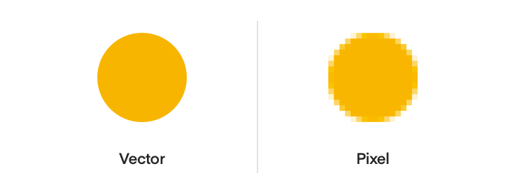 矢量和像素模式